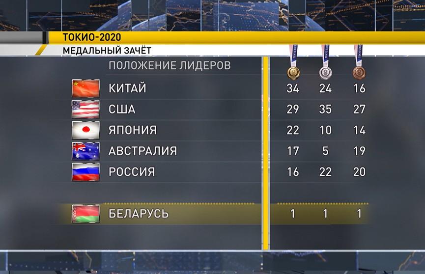 На Олимпиаде сборная Беларуси поднялась на 49 место в общем медальном зачете