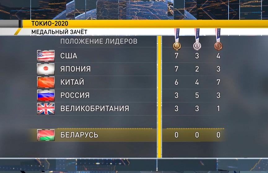 Сборная США лидирует в медальном зачете Олимпийских игр, белорусы пока без наград