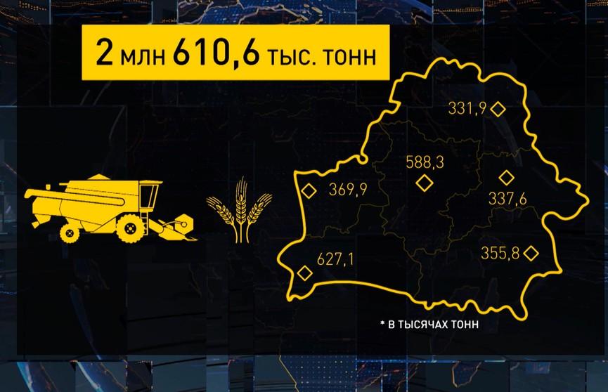 Уборочная-2021: общий вес каравая уже более 2,5 млн тонн