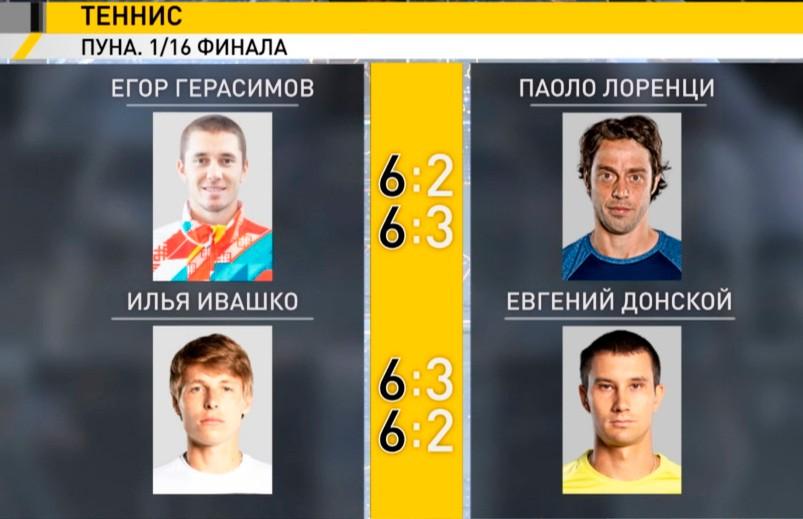 Белорусские теннисисты вышли в 1\8 финала на турнире в Индии