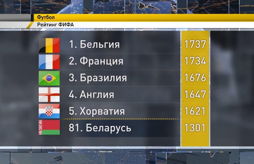 Сборная Беларуси по футболу опустилась на 81-е место в обновлённом рейтинге ФИФА