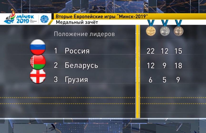II Европейские игры: пятый день соревнований. Продолжаются квалификационные турниры