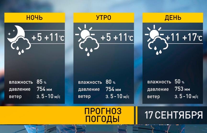 Почти повсеместно пройдут кратковременные дожди: прогноз погоды на 17 сентября