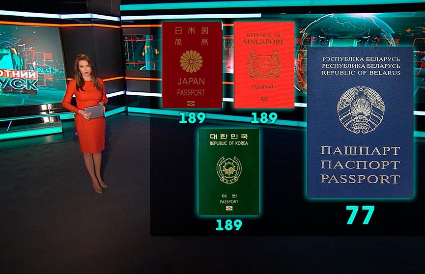 Беларусь поднялась в рейтинге паспортов: без визы белорусы могут попасть в 77 стран, обогнав Китай и Таиланд