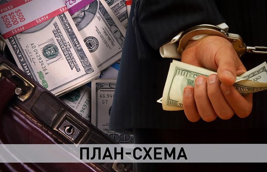 Дело «Белгазпромбанка»: куда выводились финансы и кто замешан в отмывании денег?