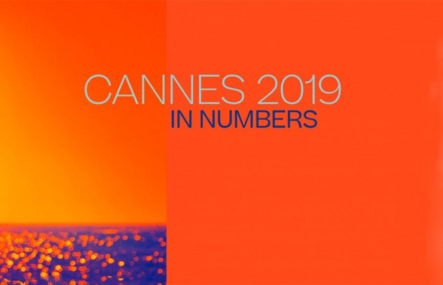 Каннский кинофестиваль открывается во Франции