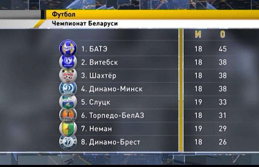 20-й тур чемпионата Беларуси по футболу стартует 31 августа