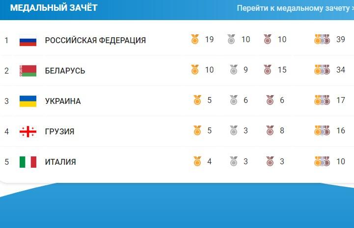 Белорусы завоевали 20 медалей в третий соревновательный день II Европейских игр