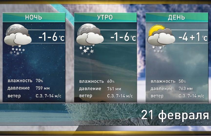Прогноз погоды на 21 февраля