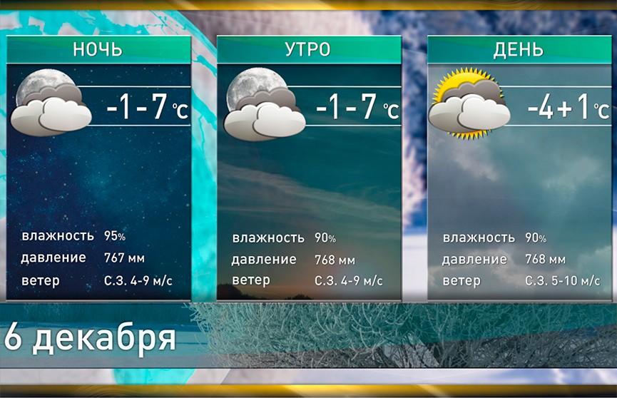 Прогноз погоды на 6 декабря