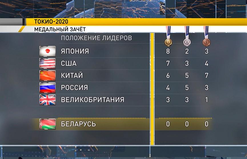 Япония занимает первое место в медальном зачете Олимпиады, Россия – на 4-м месте