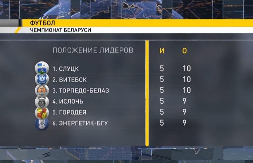 Во главе турнирной таблицы чемпионата Беларуси по футболу располагаются три команды