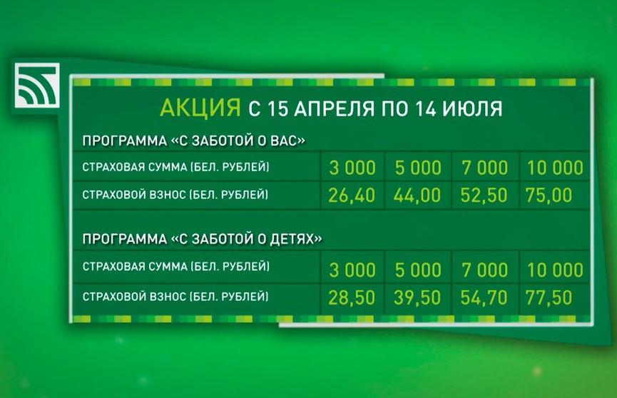 Страхование от COVID-19 и других несчастных случаев: Беларусбанк предлагает специальные программы