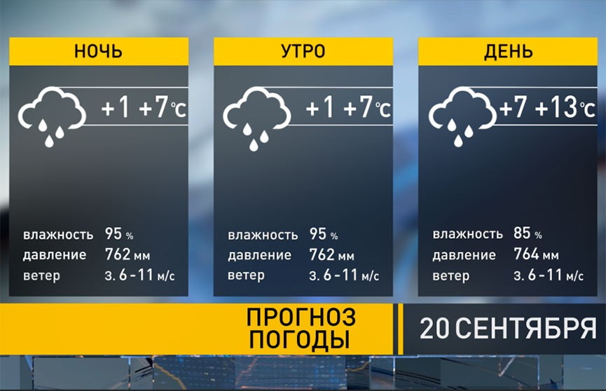 Ждать ли еще тепла? Прогноз погоды на 20 сентября