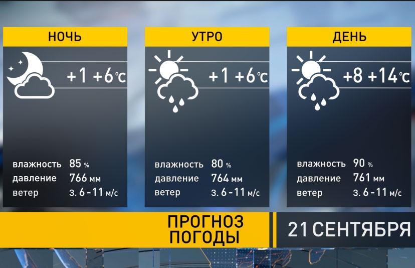 Пасмурно и с дождями: прогноз погоды на 21 сентября