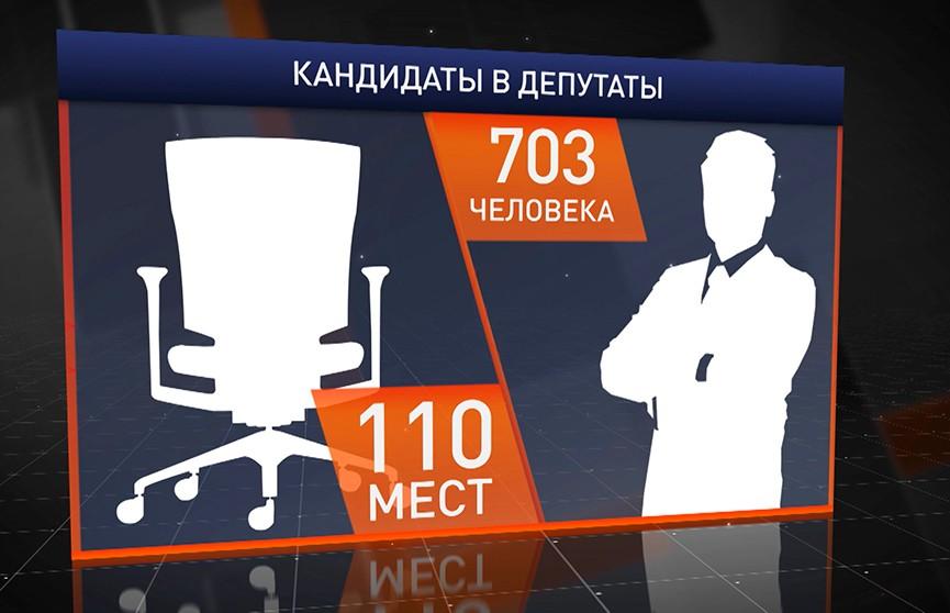 Выборы в Палату представителей: на 110 мест претендует 703 человека
