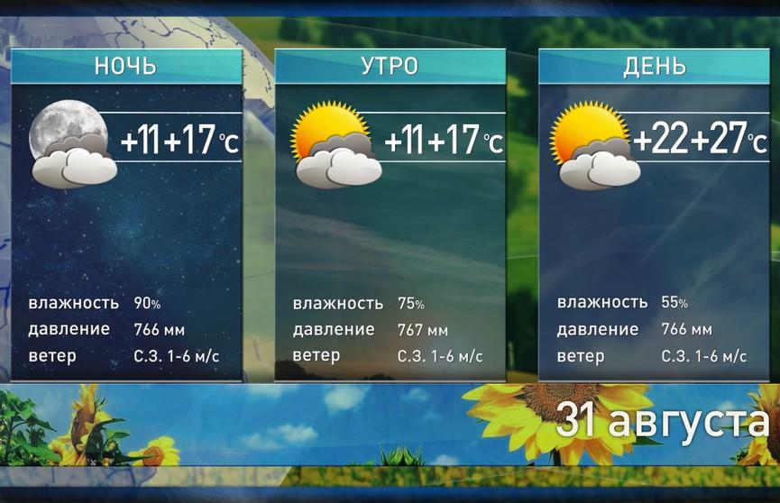 Прогноз погоды на 31 августа: будет жарко!