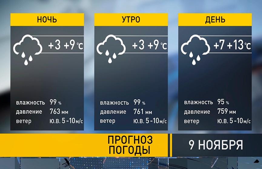 Тепло, но дождливо: прогноз погоды на выходные