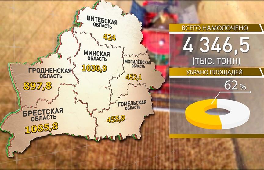 Аграрии Минской области преодолели миллионный рубеж