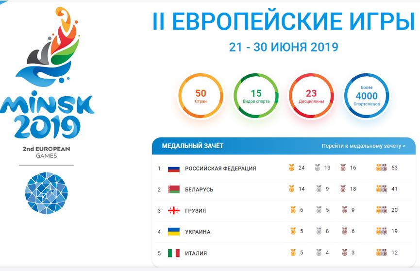 II Европейские игры: у белорусов 41 медаль по итогам пятого дня соревнований