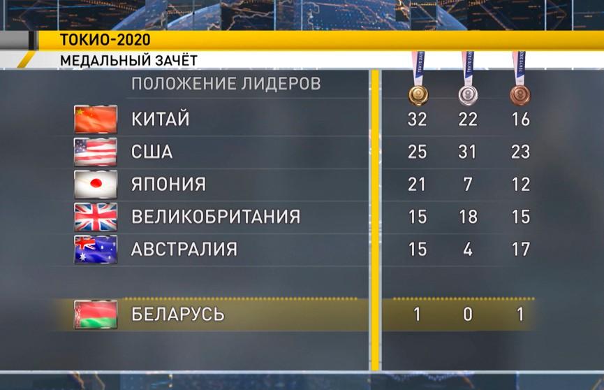 В медальном зачете Олимпиады лидирует Китай, Беларусь – на 53 месте