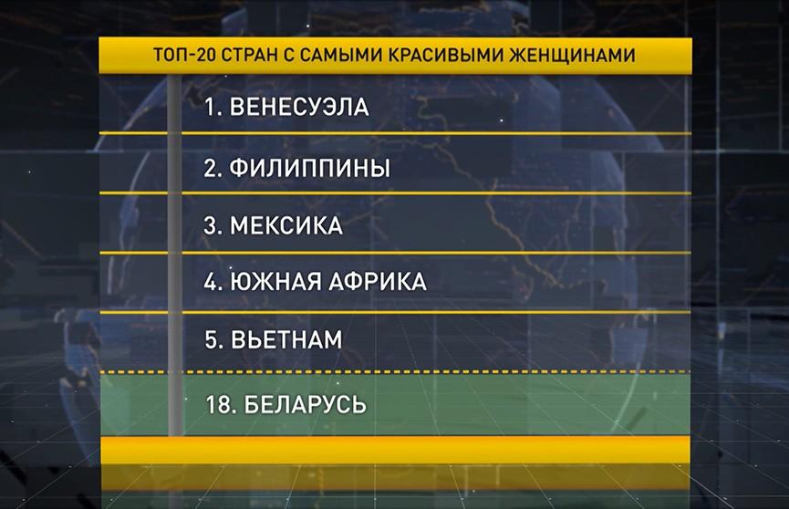 Беларусь вошла в ТОП-20 государств с самыми красивыми женщинами