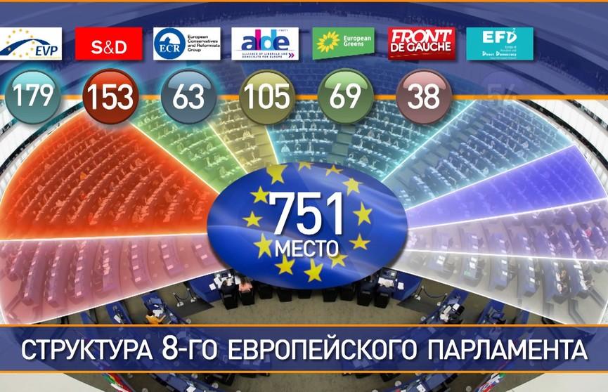 Националисты и евроскептики укрепили позиции на выборах в Европарламент: чем это может обернуться для ЕС?