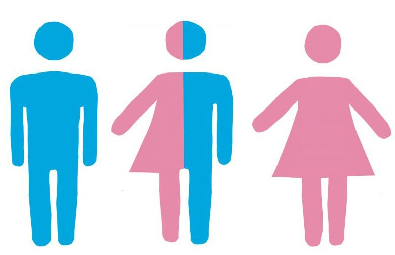Для людей без пола появились фамилии в Исландии