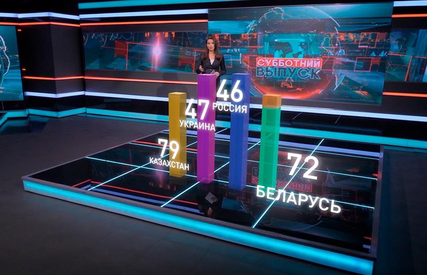 На 14 позиций вверх поднялась Беларусь в мировом рейтинге инноваций