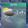 Прогноз погоды на 14 марта: сыро, ветрено и до +9°С