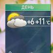 Прогноз погоды на 22 марта: штормовое предупреждение и до +13°C
