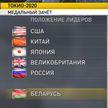Сборная Беларуси – на 45-м месте в общем медальном зачете Олимпийских игр в Токио