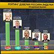 Александр Лукашенко пользуется наибольшим доверием россиян среди лидеров стран СНГ