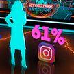 Статистика: женщины более активны в социальных сетях, чем мужчины