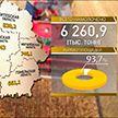 Уборочная кампания: лидирует минский регион. В закромах уже более 1 млн 640 тысяч тонн зерна