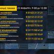 Телефонные линии пройдут во всех исполкомах Беларуси