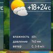 Прогноз погоды на 16 августа: без осадков, лишь местами дожди