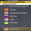 Сборная Китая на Паралимпийских играх уже завоевала 119 медалей
