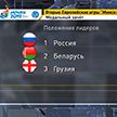 В медальном зачёте II Европейских игр сборная Беларуси по-прежнему занимает второе место