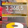 В Брестской области убрано более 80% площадей