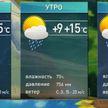 Штормовое предупреждение и до 21°С днём. Прогноз погоды на 28 июня