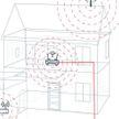 Как улучшить связь в загородном доме и на даче