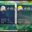 Прогноз погоды на 24 мая