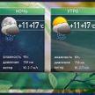 Тепло, но с дождями и грозами: прогноз погоды на 28 мая