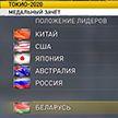 На Олимпиаде разыграны еще 26 комплектов наград: лидирует в зачете Китай