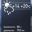 Прогноз погоды на 2 октября: тепло, дожди и ветер