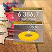 Белорусским аграриям осталось убрать чуть более 3% зерновых