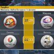 Определились все участники мужского «Финала четырёх» Кубка Беларуси по гандболу